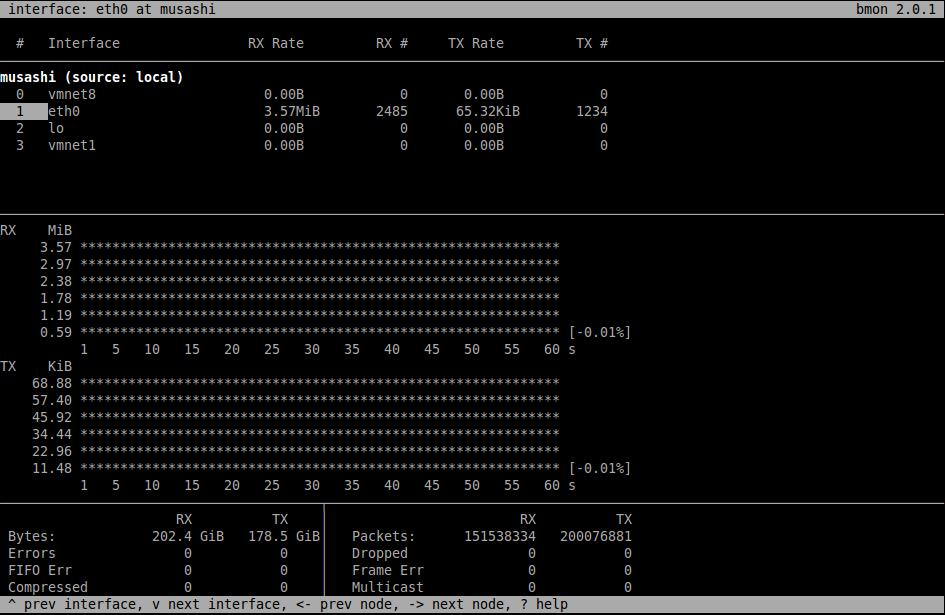 Ancho de banda en Linux